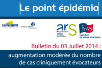 Chikungunya. Situation épidémiologique actuelle à Saint Martin