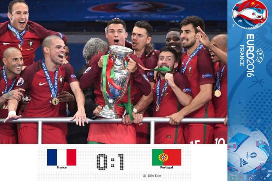 Finale – Euro – Le Portugal bat la France et remporte l'Euro 2016