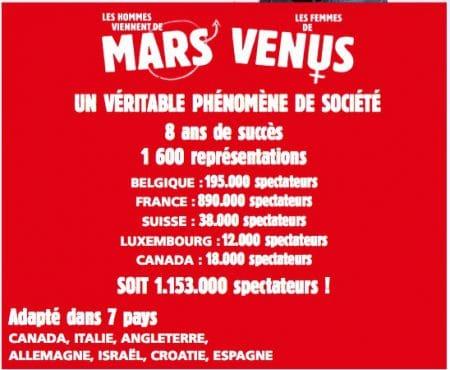 mars-venus-top