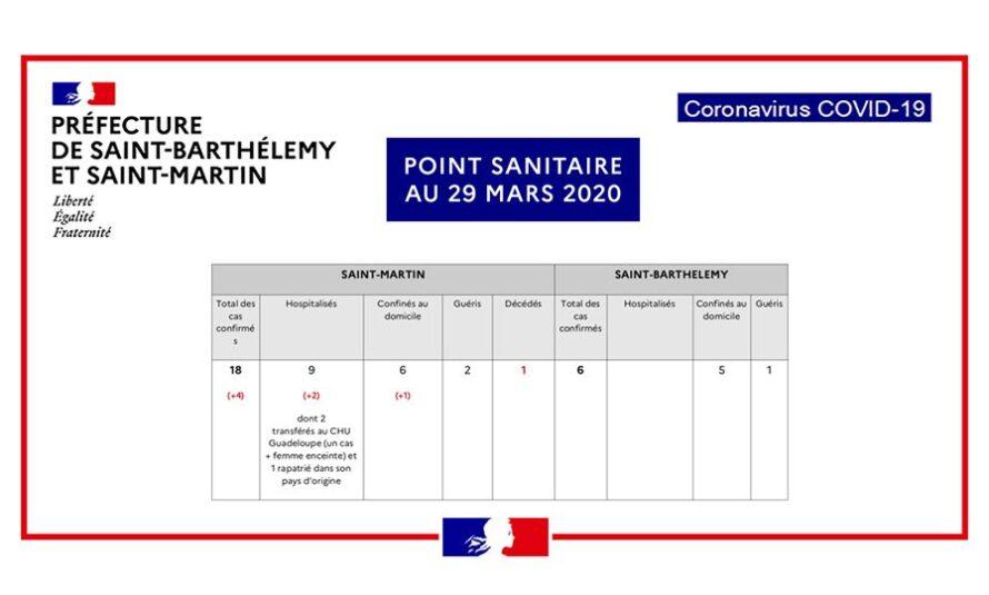 [ Covid-19 ] – Bulletin n°25 Information « coronavirus »  Point de situation au 29 mars 2020